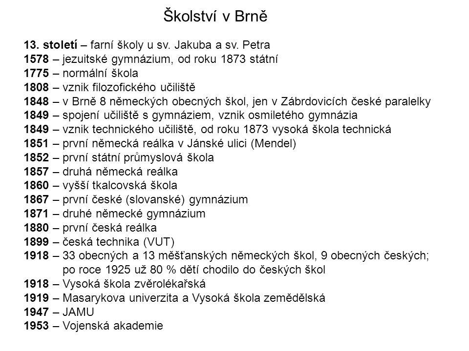 Školství v Brně 13. století – farní školy u sv. Jakuba a sv. Petra