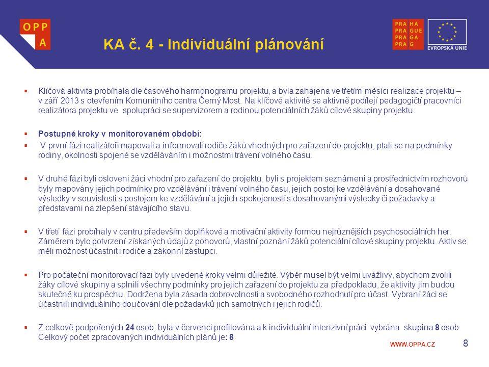 KA č. 4 - Individuální plánování