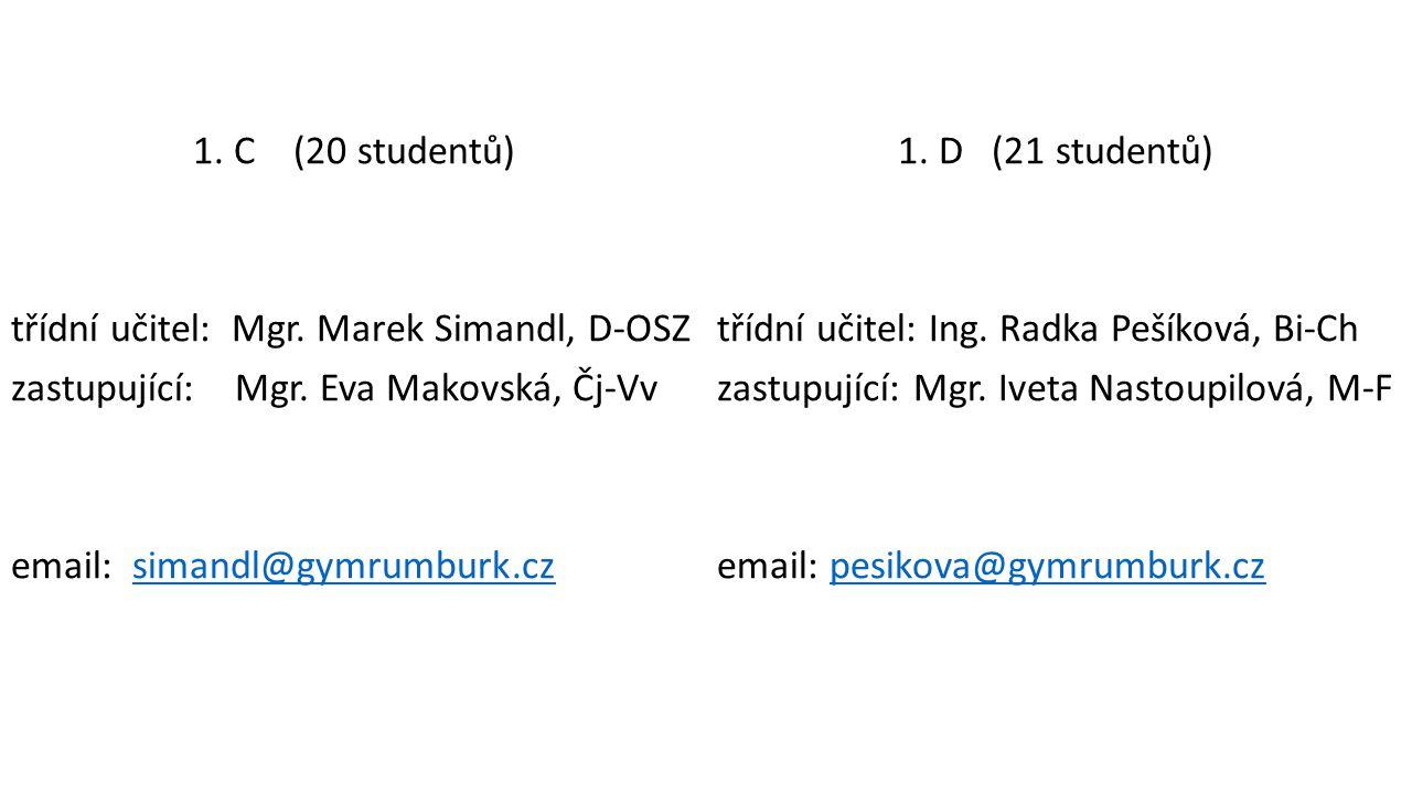 1. C (20 studentů) třídní učitel: Mgr