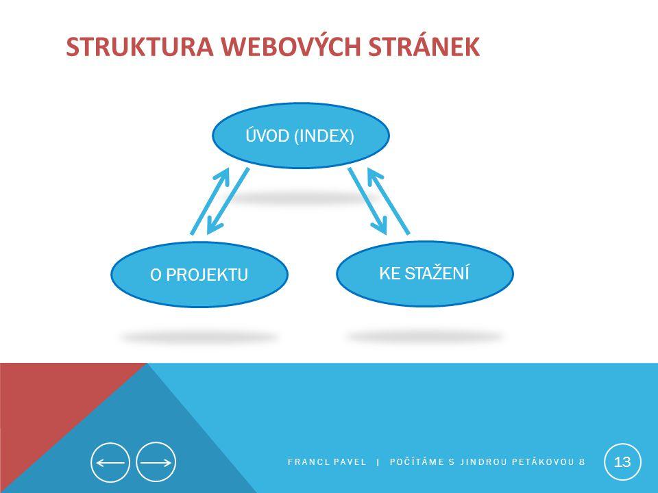 Struktura Webových stránek