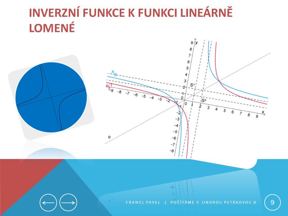Inverzní funkce k funkci lineárně lomené