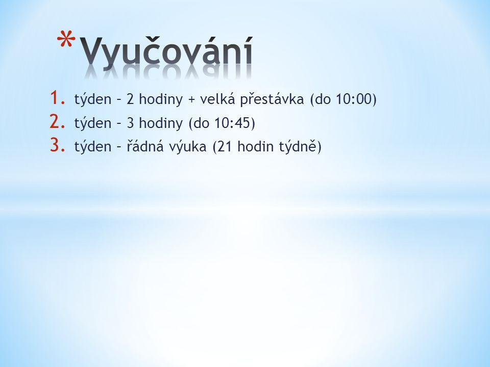 Vyučování týden – 2 hodiny + velká přestávka (do 10:00)