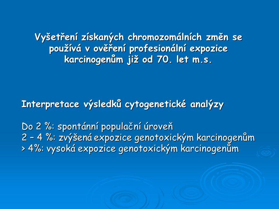Vyšetření získaných chromozomálních změn se používá v ověření profesionální expozice karcinogenům již od 70. let m.s.