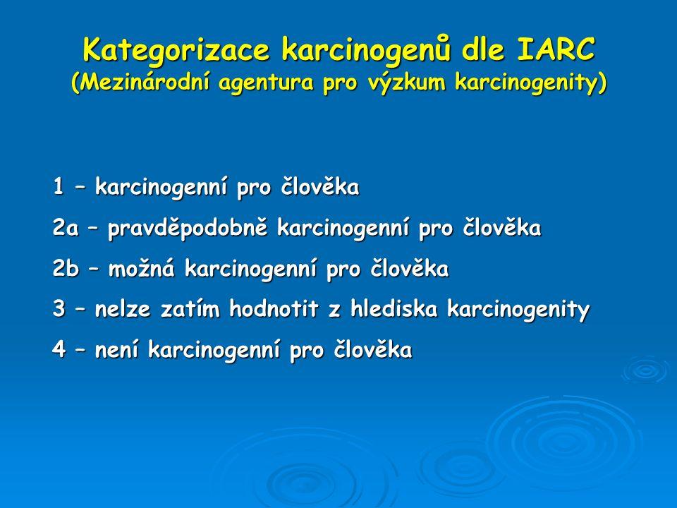 Kategorizace karcinogenů dle IARC (Mezinárodní agentura pro výzkum karcinogenity)