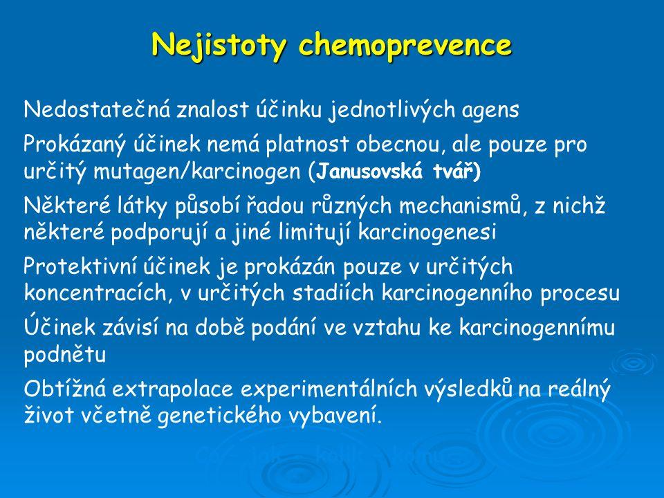 Nejistoty chemoprevence