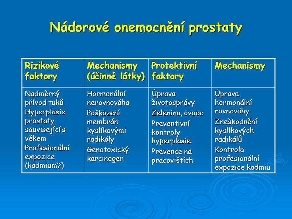 Nádorové onemocnění prostaty