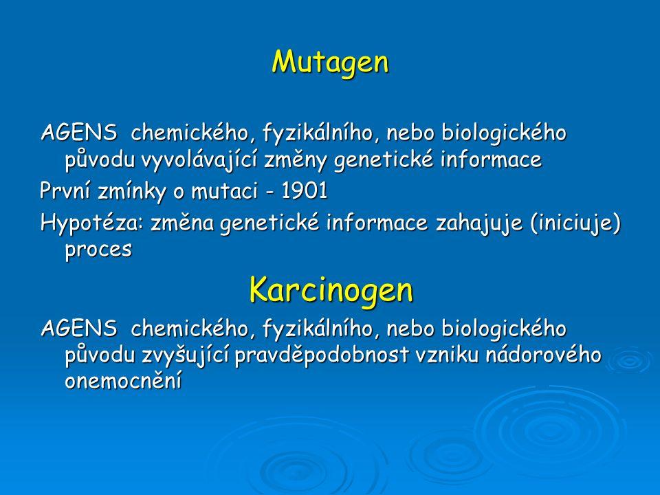 Mutagen AGENS chemického, fyzikálního, nebo biologického původu vyvolávající změny genetické informace.