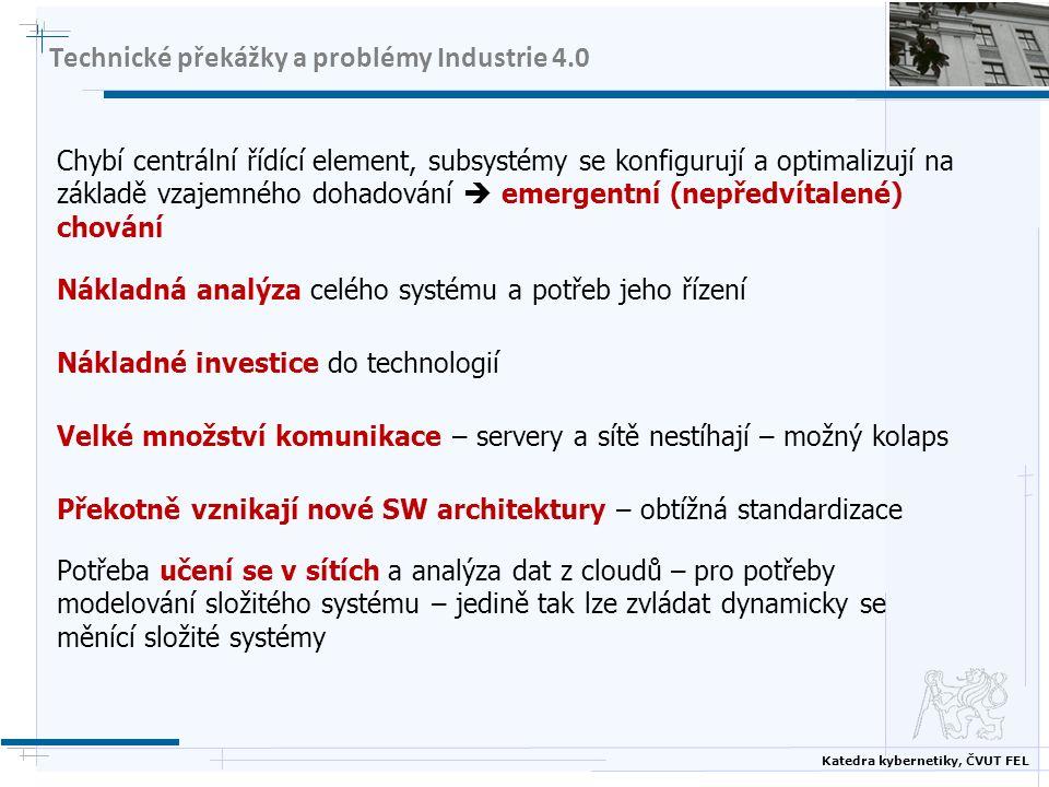 Technické překážky a problémy Industrie 4.0