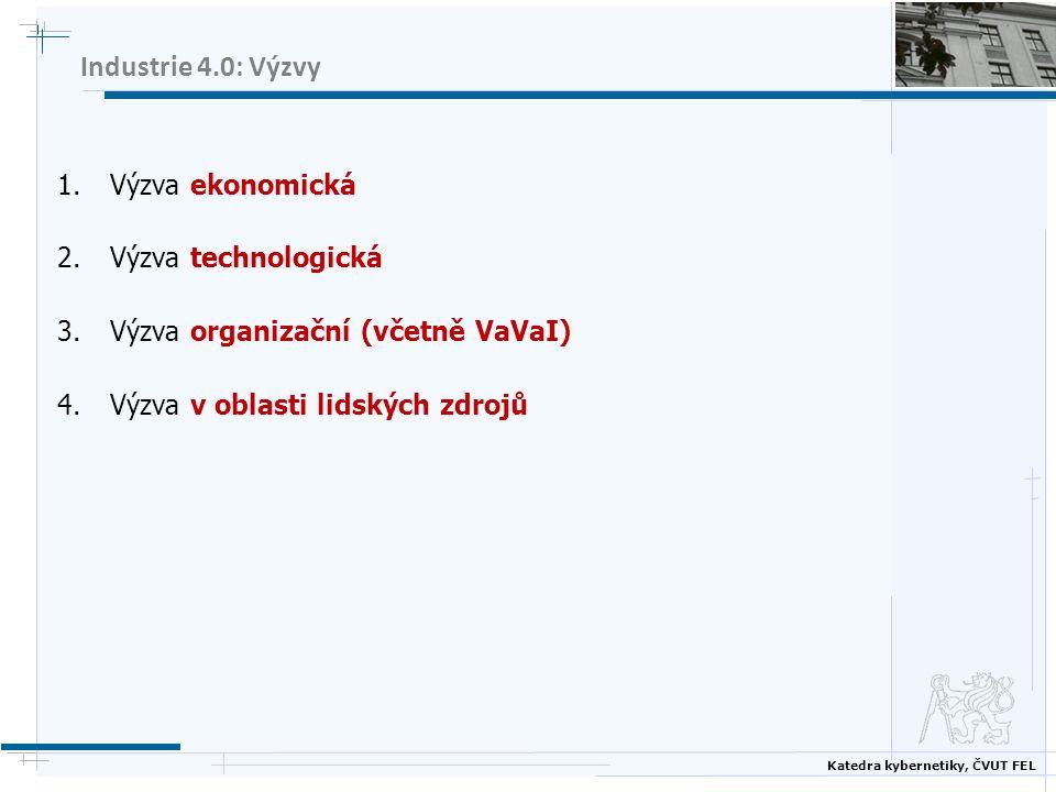 Industrie 4.0: Výzvy Výzva ekonomická Výzva technologická