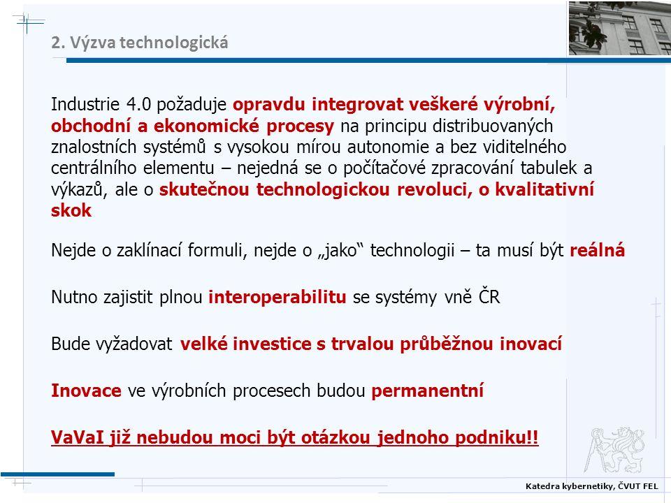2. Výzva technologická