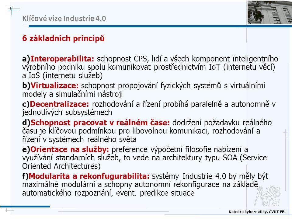 Klíčové vize Industrie 4.0