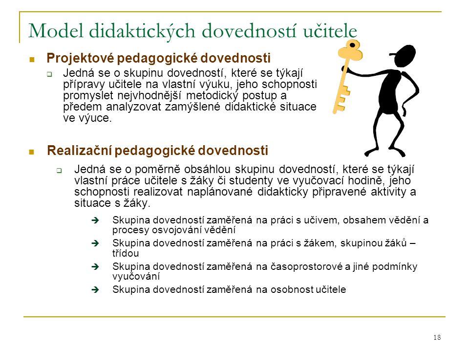 Model didaktických dovedností učitele