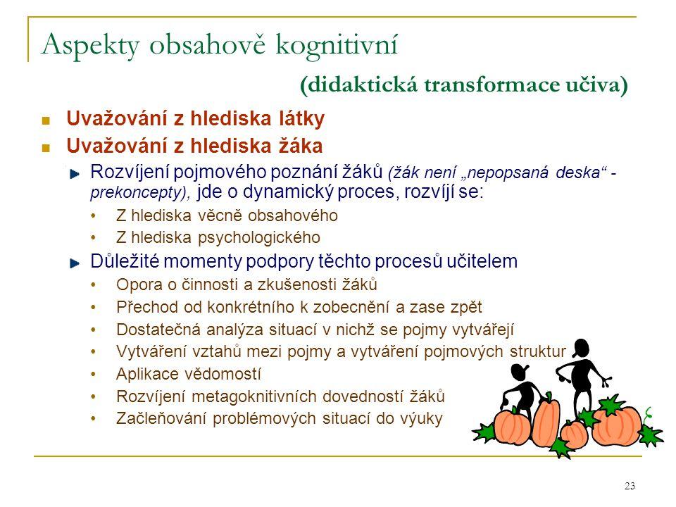 Aspekty obsahově kognitivní (didaktická transformace učiva)