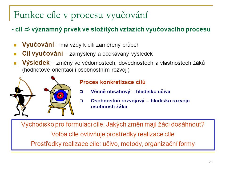 Funkce cíle v procesu vyučování