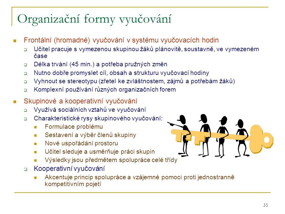 Organizační formy vyučování