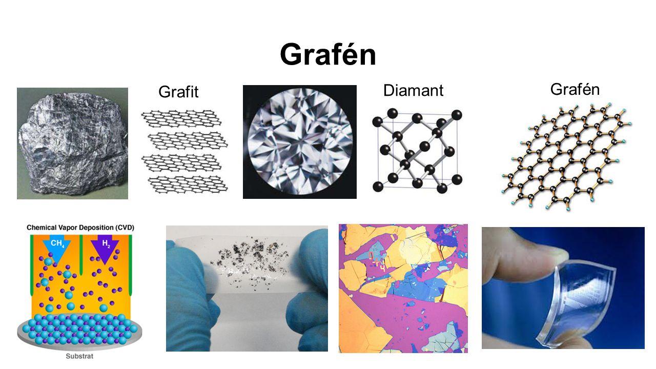 Grafén Grafit Diamant Grafén