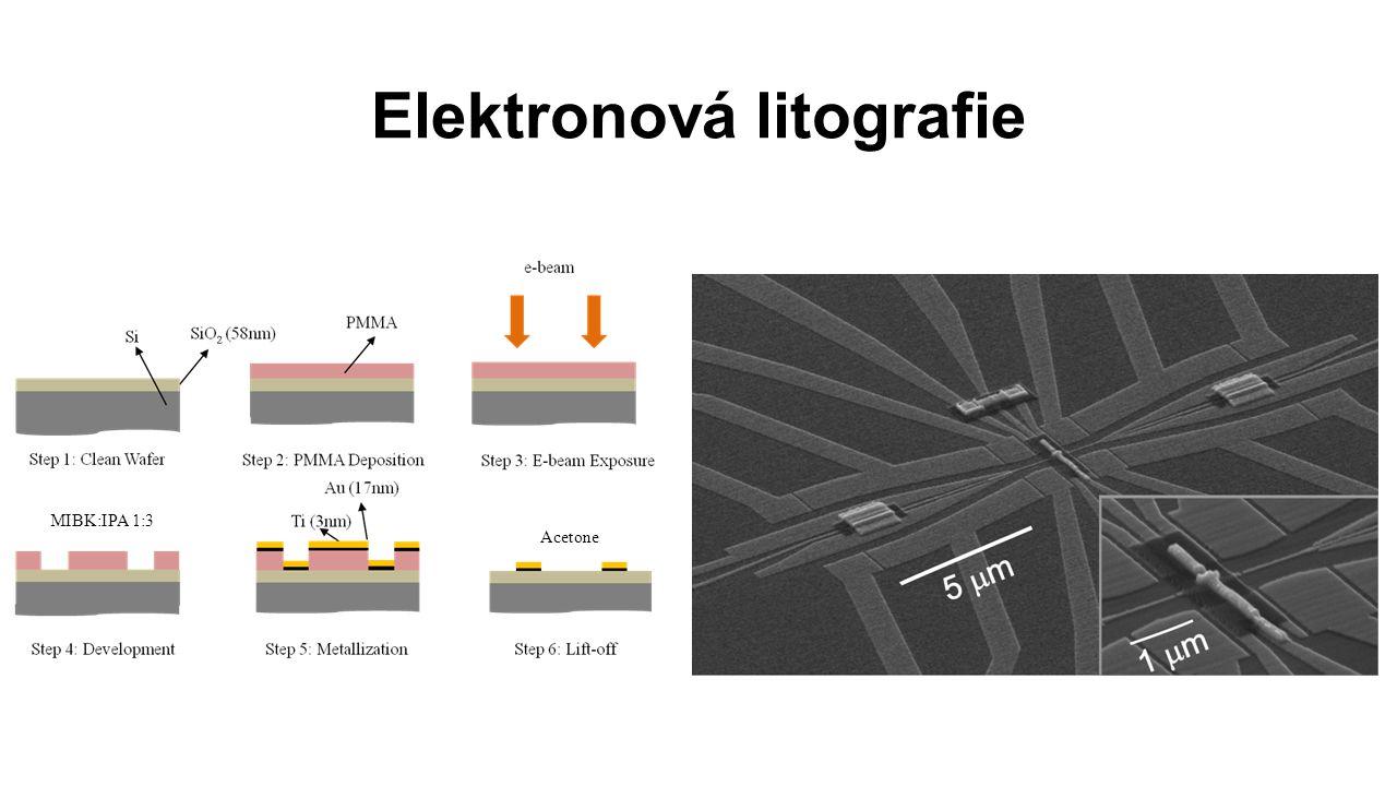 Elektronová litografie