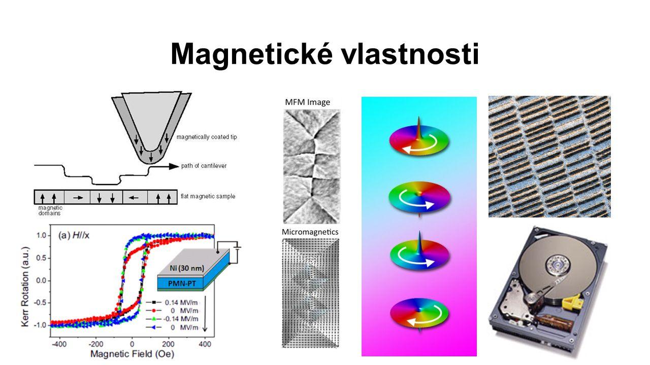 Magnetické vlastnosti