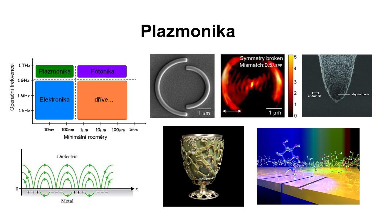 Plazmonika