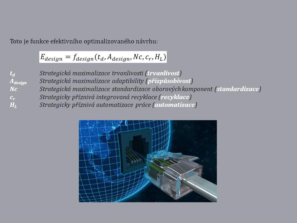 Toto je funkce efektivního optimalizovaného návrhu: