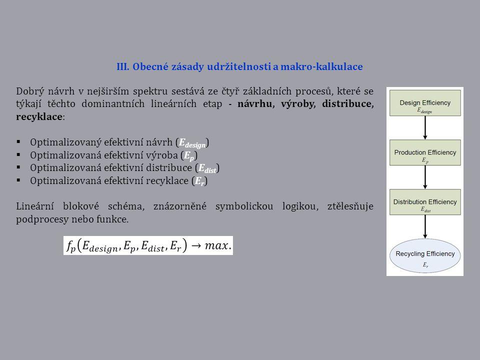 III. Obecné zásady udržitelnosti a makro-kalkulace