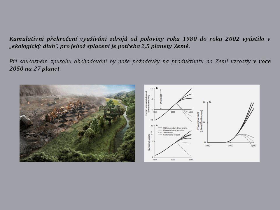 """Kumulativní překročení využívání zdrojů od poloviny roku 1980 do roku 2002 vyústilo v """"ekologický dluh , pro jehož splacení je potřeba 2,5 planety Země."""