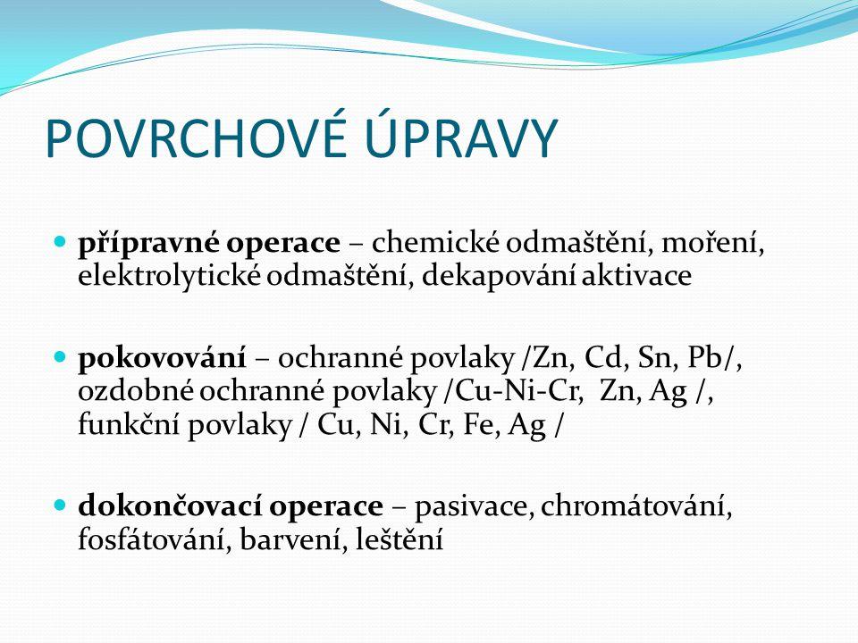 POVRCHOVÉ ÚPRAVY přípravné operace – chemické odmaštění, moření, elektrolytické odmaštění, dekapování aktivace.