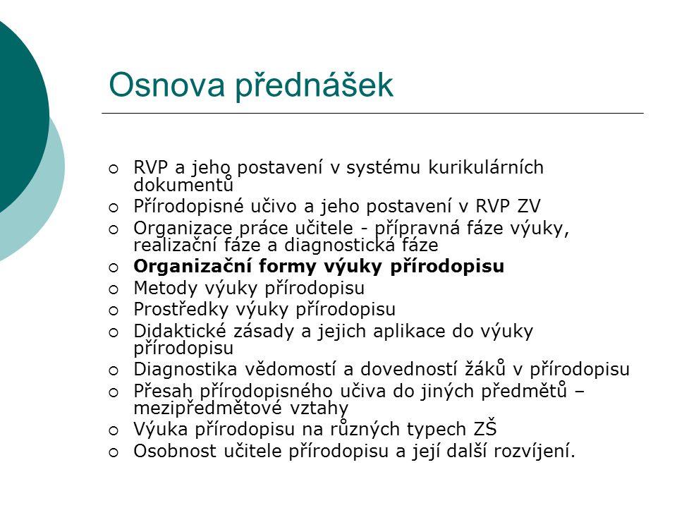 Osnova přednášek RVP a jeho postavení v systému kurikulárních dokumentů. Přírodopisné učivo a jeho postavení v RVP ZV.