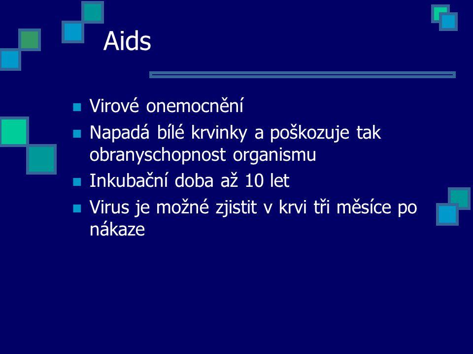 Aids Virové onemocnění