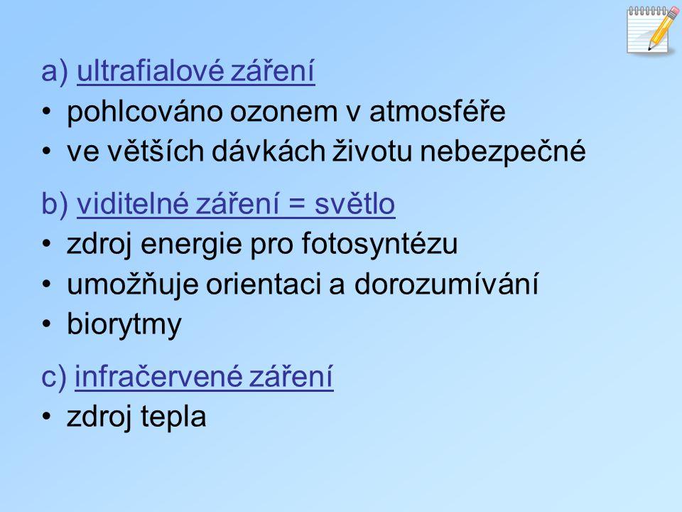 a) ultrafialové záření