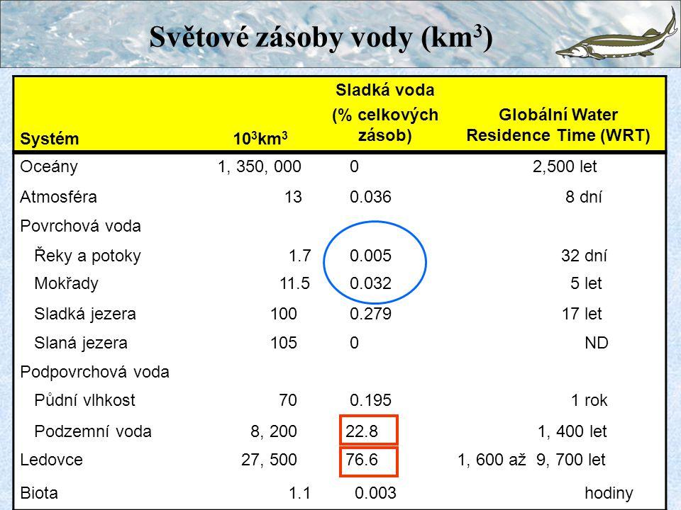 Globální Water Residence Time (WRT)