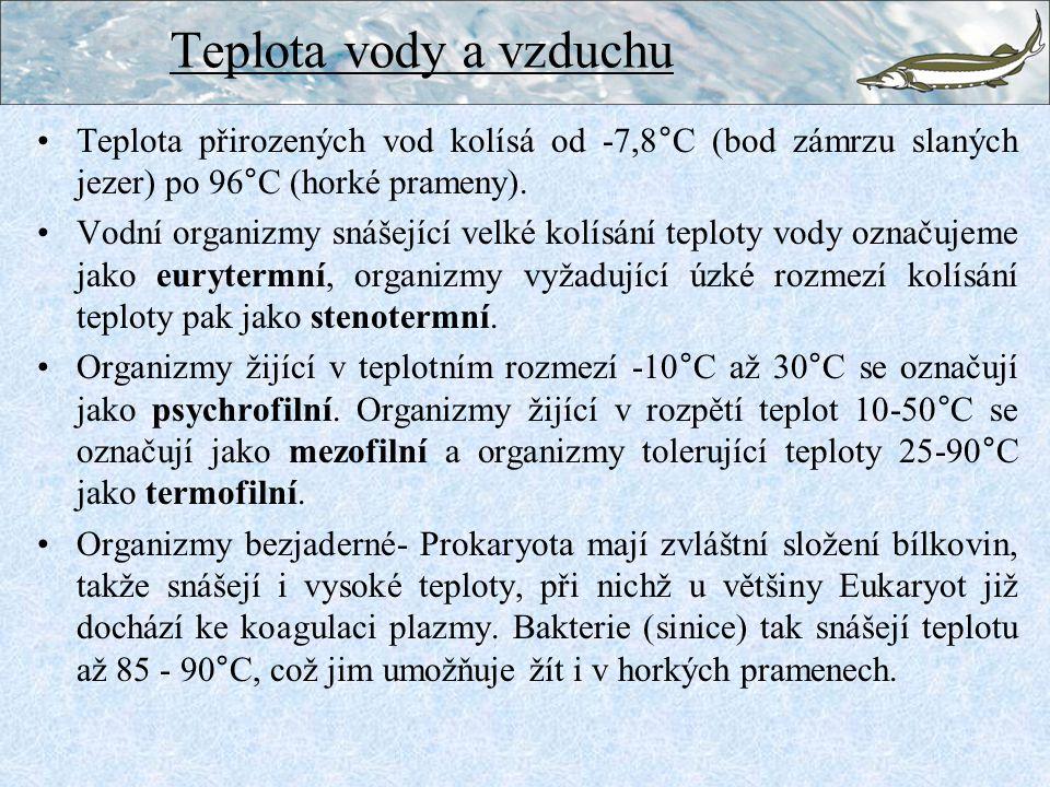 Teplota vody a vzduchu Teplota přirozených vod kolísá od -7,8°C (bod zámrzu slaných jezer) po 96°C (horké prameny).