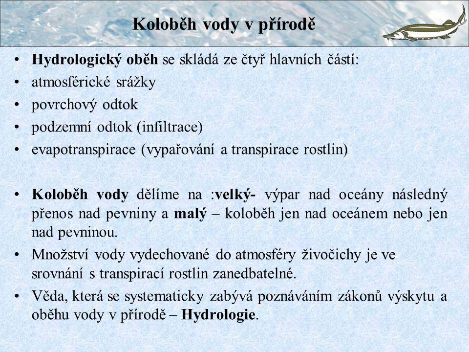 Koloběh vody v přírodě Hydrologický oběh se skládá ze čtyř hlavních částí: atmosférické srážky. povrchový odtok.