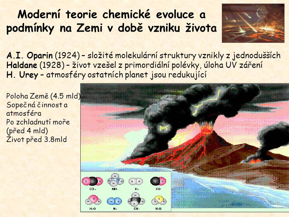 Moderní teorie chemické evoluce a podmínky na Zemi v době vzniku života