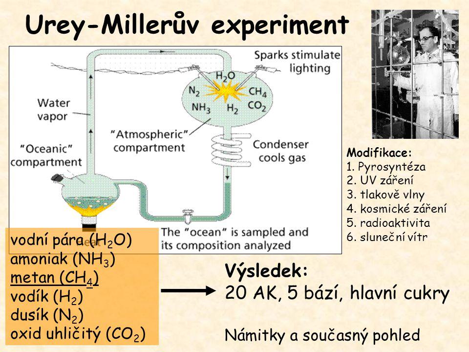 Urey-Millerův experiment