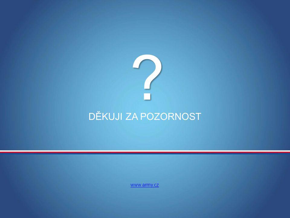 www.army.cz