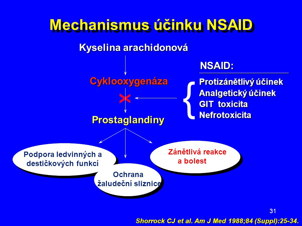 Mechanismus účinku NSAID
