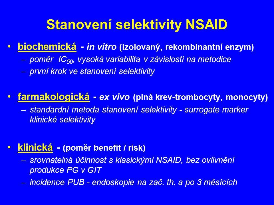 Stanovení selektivity NSAID