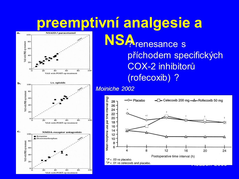 preemptivní analgesie a NSA