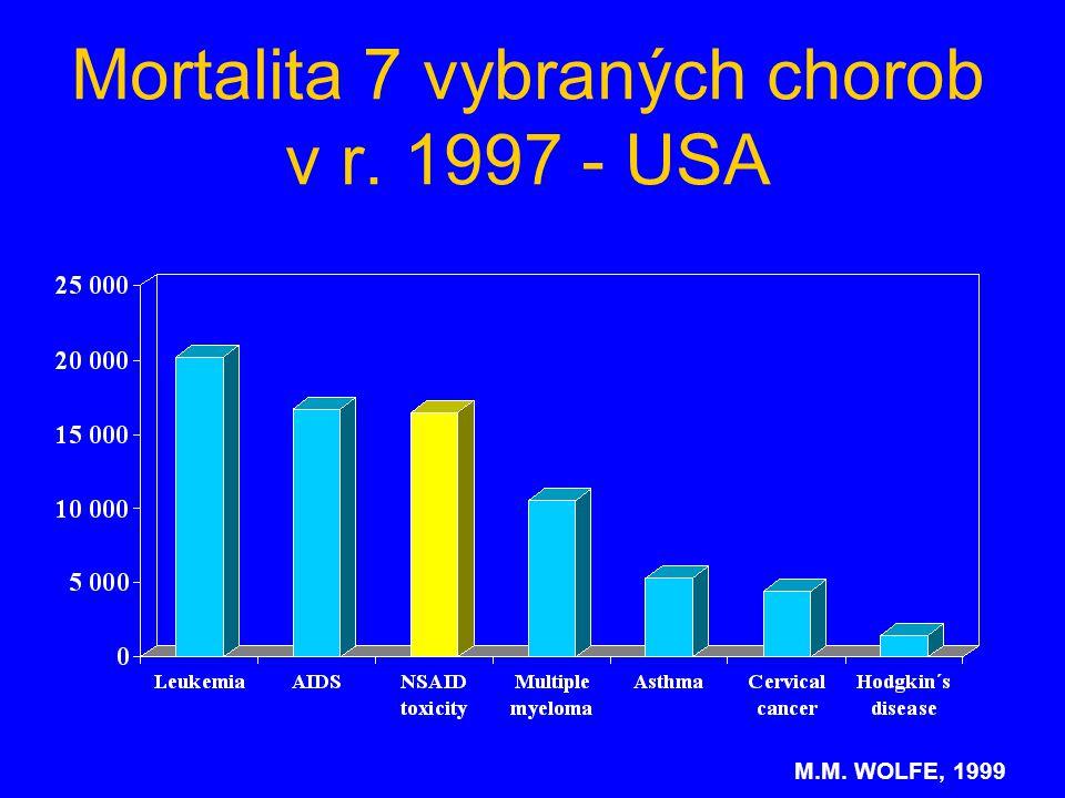 Mortalita 7 vybraných chorob v r. 1997 - USA