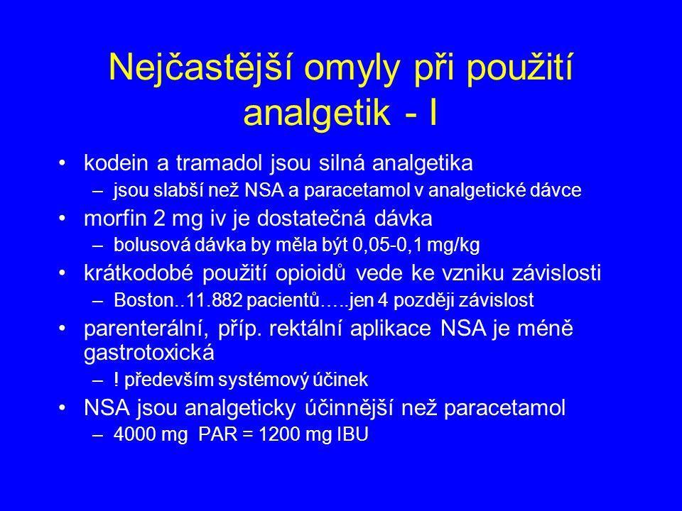 Nejčastější omyly při použití analgetik - I