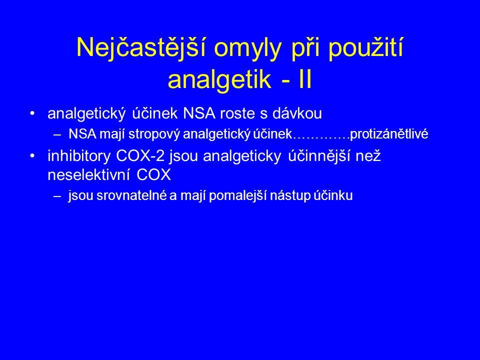 Nejčastější omyly při použití analgetik - II