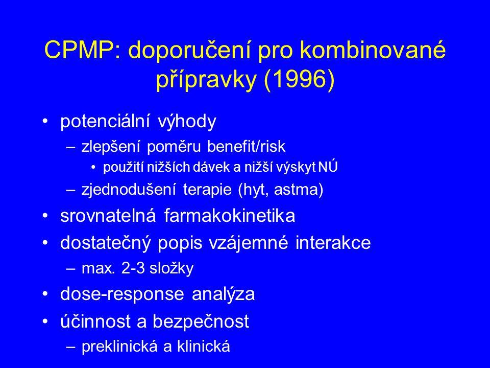 CPMP: doporučení pro kombinované přípravky (1996)