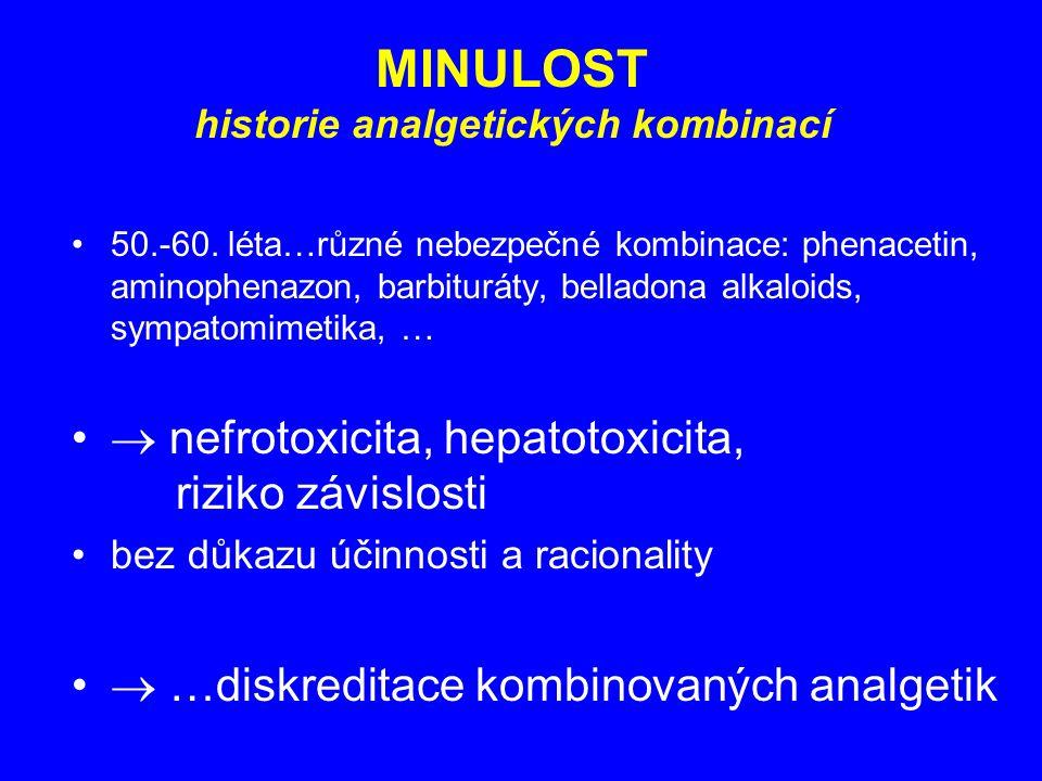 MINULOST historie analgetických kombinací