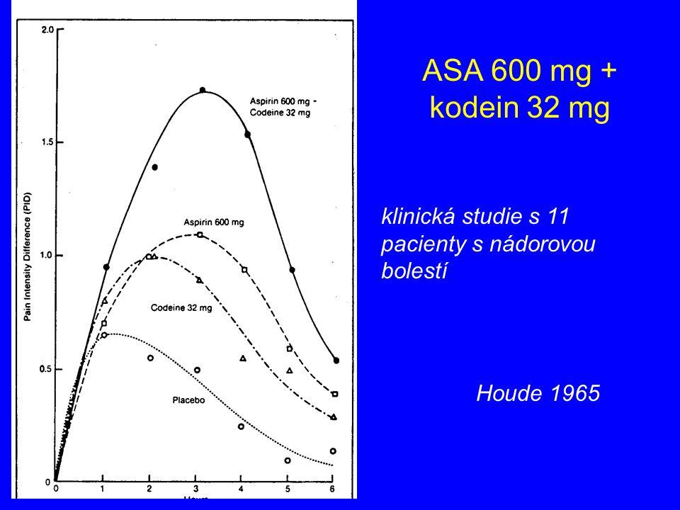 ASA 600 mg + kodein 32 mg klinická studie s 11 pacienty s nádorovou bolestí Houde 1965