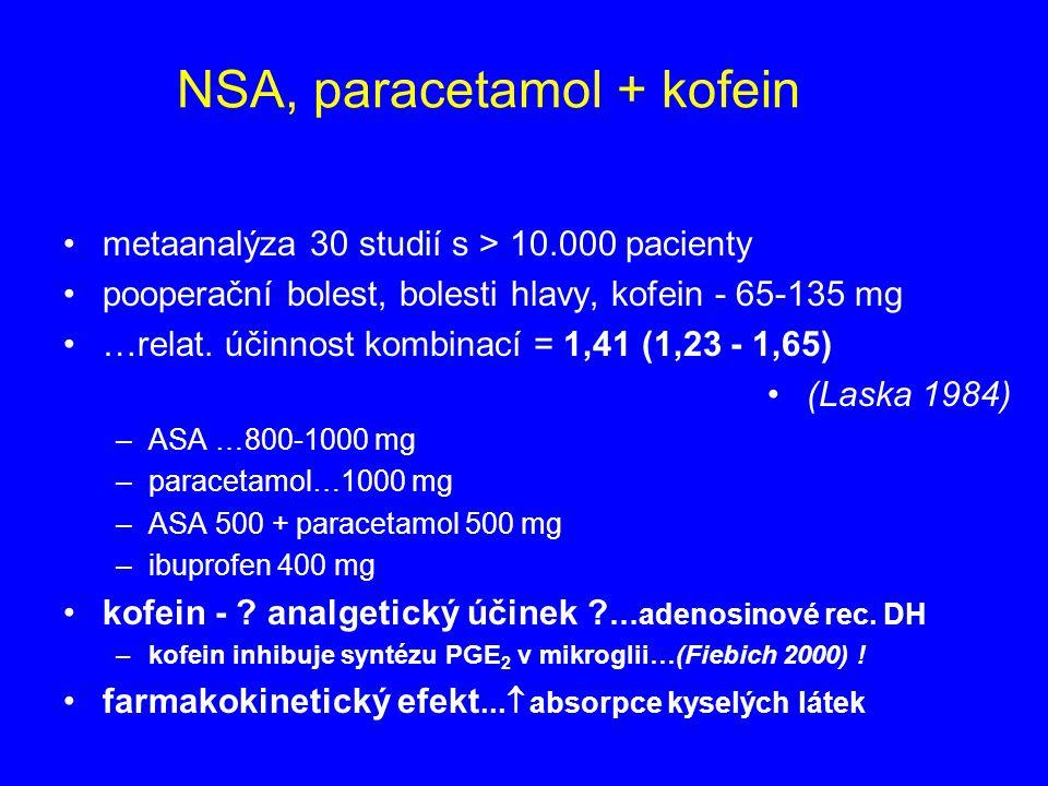 NSA, paracetamol + kofein