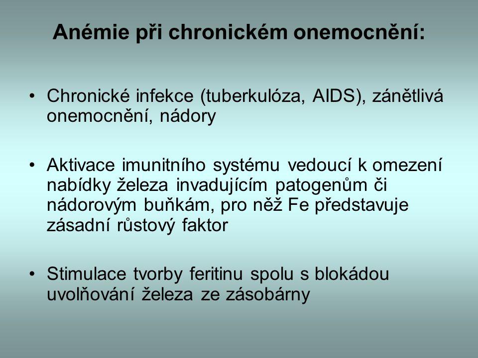 Anémie při chronickém onemocnění: