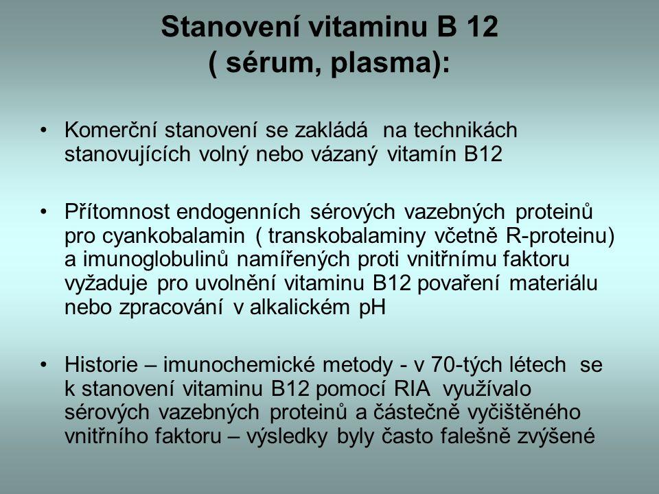 Stanovení vitaminu B 12 ( sérum, plasma):