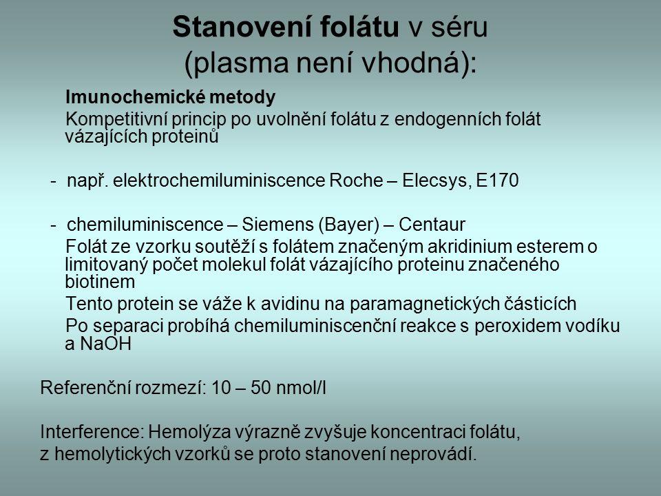 Stanovení folátu v séru (plasma není vhodná):