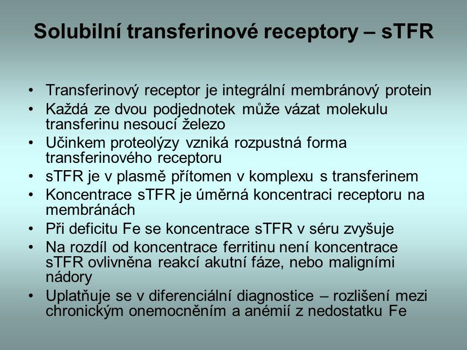 Solubilní transferinové receptory – sTFR